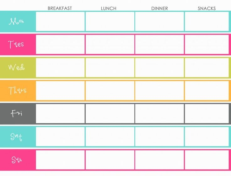 Meal Planning – The Lemon Wedge